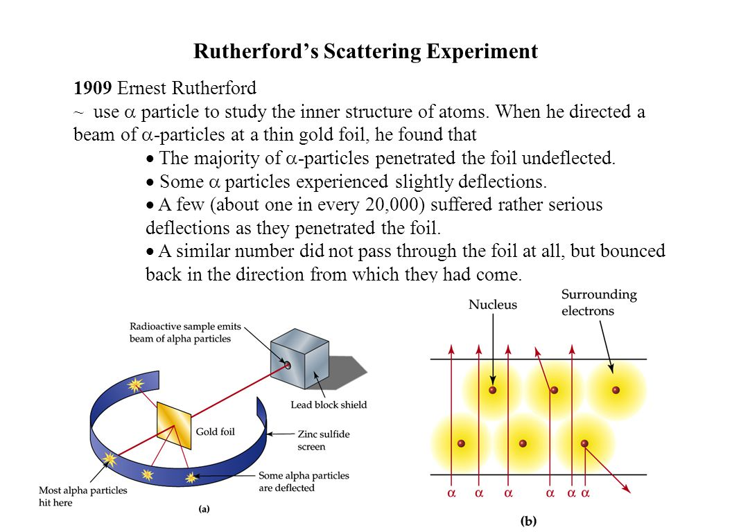 ernest rutherford experiments