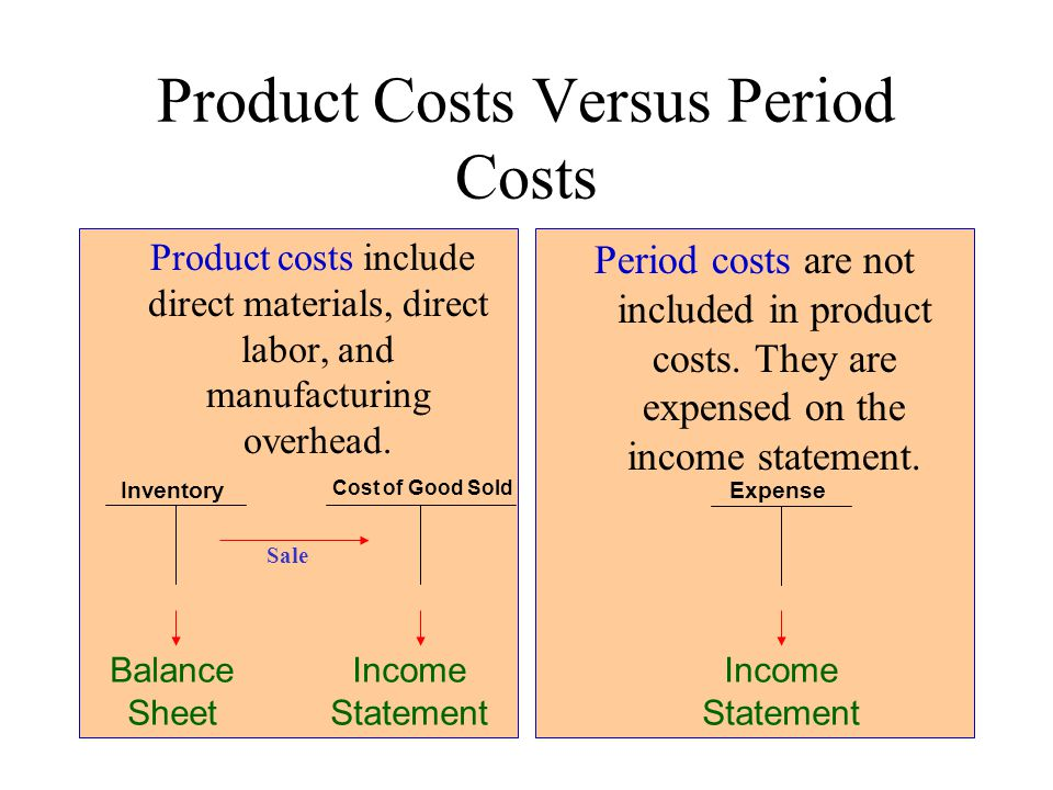 costs and manufacturing overhead Keep track of these indirect costs and include them in overhead, the miscellaneous costs of doing business (accountants sometimes refer to overhead in a factory as manufacturing overhead ) overhead consists of the following:.