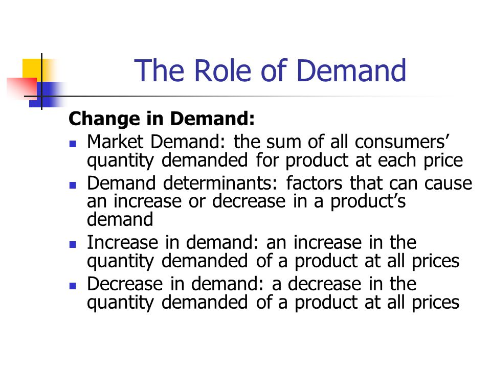 Chapter 2 Demand and Supply - ppt download