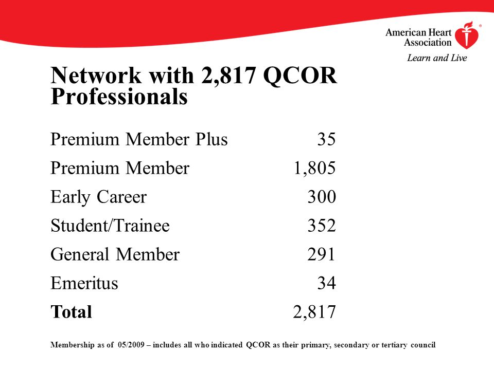Network with 2,817 QCOR Professionals