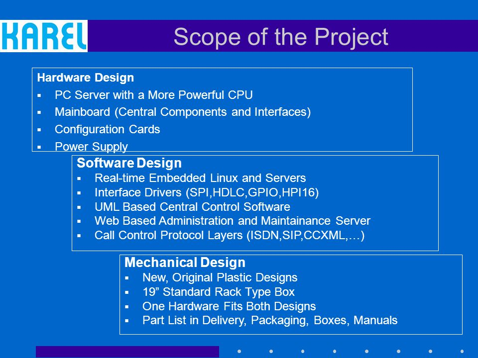 Scope of the Project Software Design Mechanical Design Hardware Design
