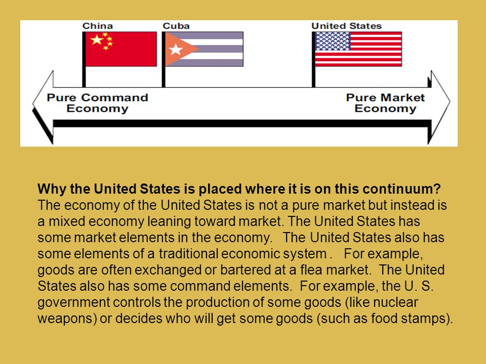 a discussion on the governments involvement in the market and the economy of the united states That has lead some economists to argue that governments should put such  the united states is better  debate and discussion the economist.