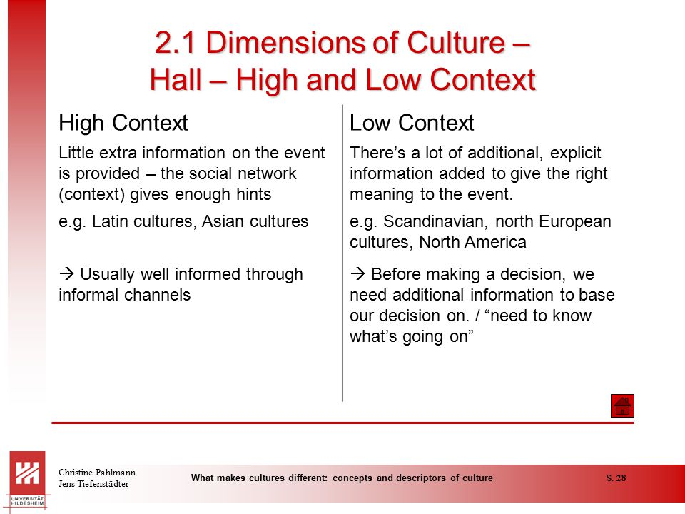 explain the difference between low context and high context culture given some examples A context clue is a source of information about a word that helps readers understand the word reviewing the examples of context clues in this article will help explain the concept.