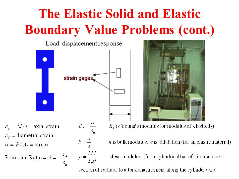 The Elastic Solid and Elastic Boundary Value Problems (cont.)