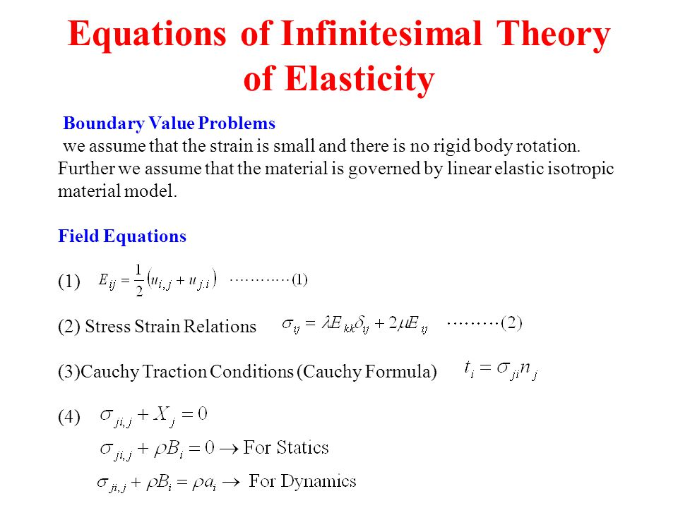 Equations of Infinitesimal Theory of Elasticity