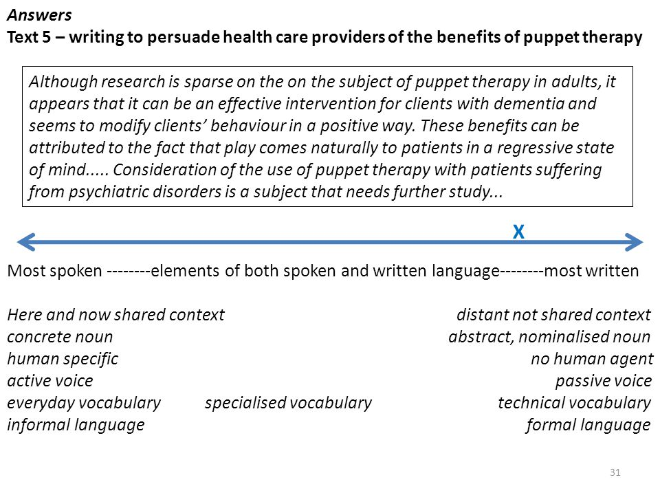 Answers Text 5 – writing to persuade health care providers of the benefits of puppet therapy.