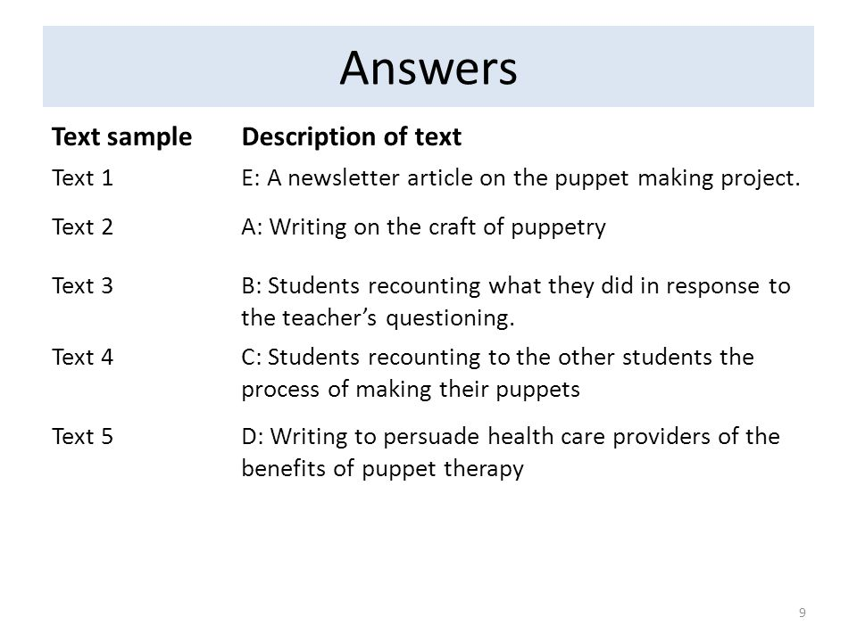 Answers Text sample Description of text Text 1