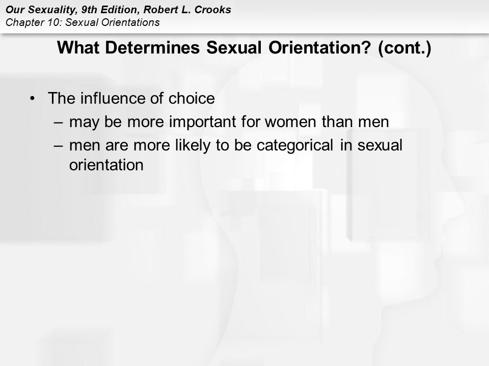 What Determines Sexual Orientation