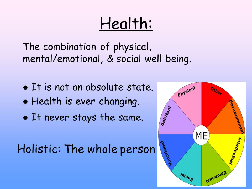 Your Health & Wellness Ch ppt download