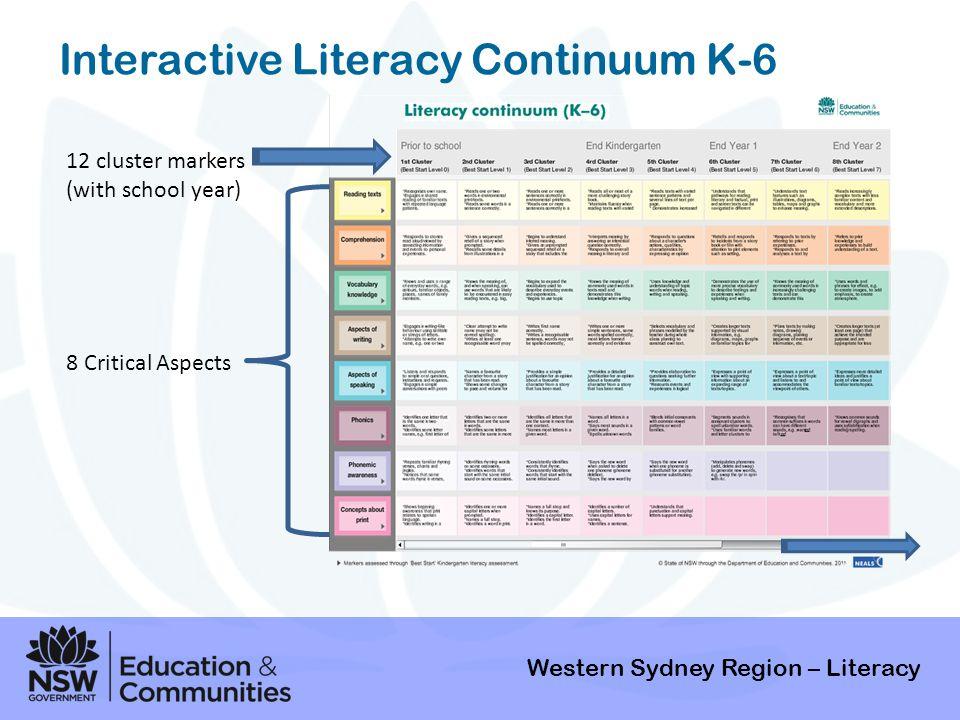 Interactive Literacy Continuum K-6