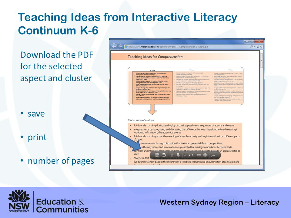 Teaching Ideas from Interactive Literacy Continuum K-6