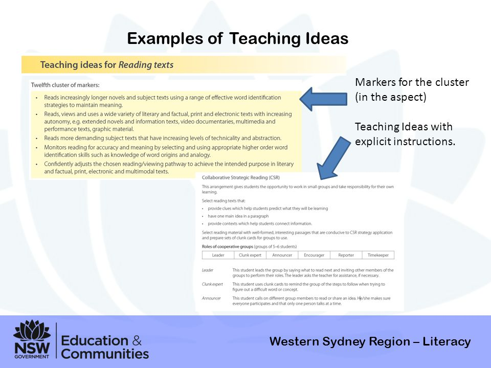 Examples of Teaching Ideas