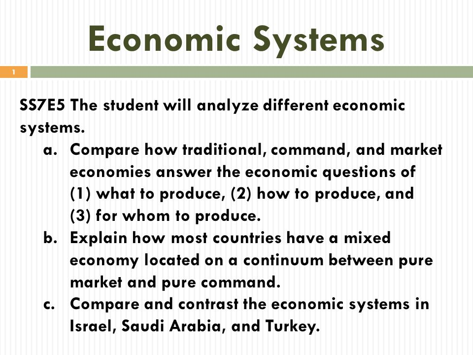 Difference Between Command Economy and Market Economy