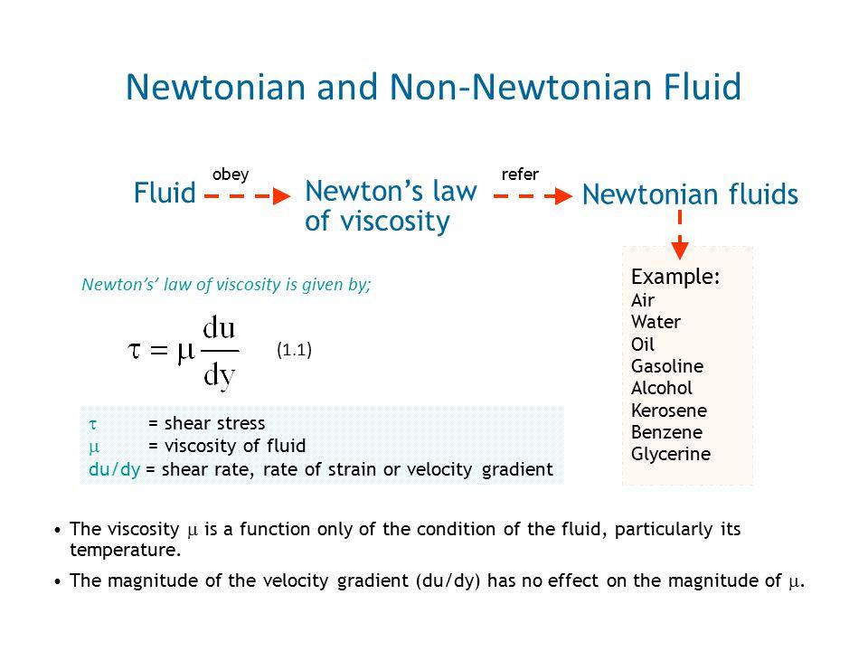 Fluid Mechanics ME ppt download
