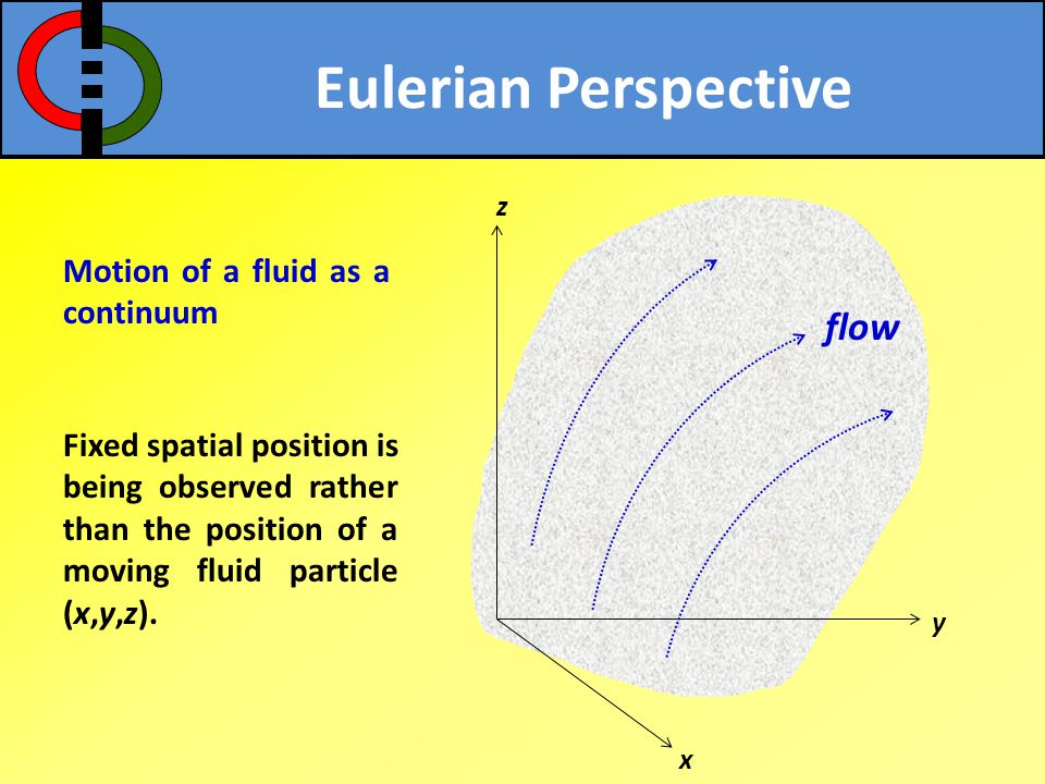 Eulerian Perspective flow Motion of a fluid as a continuum