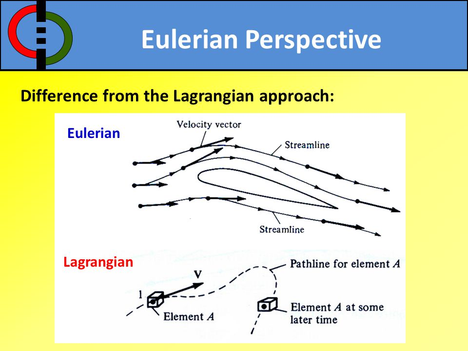 Eulerian Perspective Difference from the Lagrangian approach: Eulerian