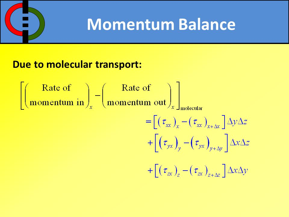 Momentum Balance Due to molecular transport: