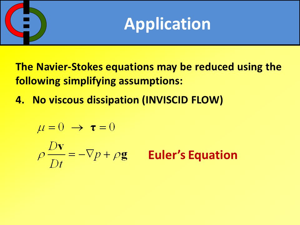 Application Euler's Equation