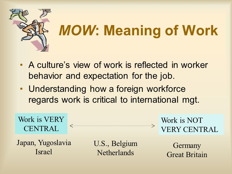 MOW: Meaning of Work A culture's view of work is reflected in worker behavior and expectation for the job.