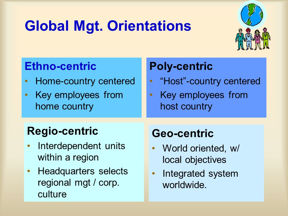 Global Mgt. Orientations