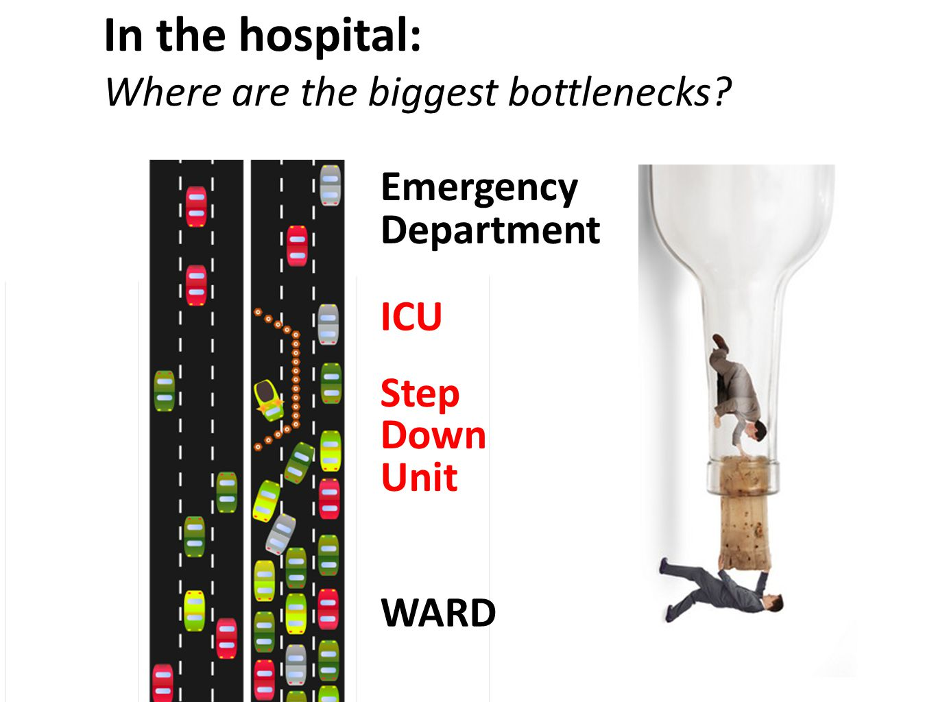 throughput in the emergency department a Emergency departments no longer just simply sew up wounds or  strategies  need to improve admissions, discharges, and patient throughput.