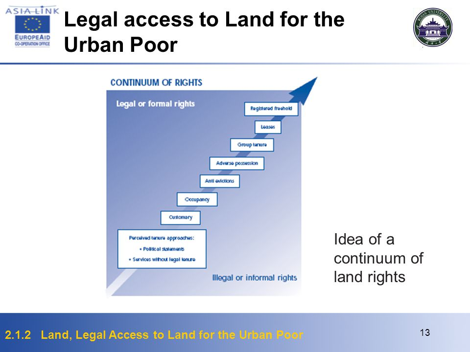 Legal access to Land for the Urban Poor