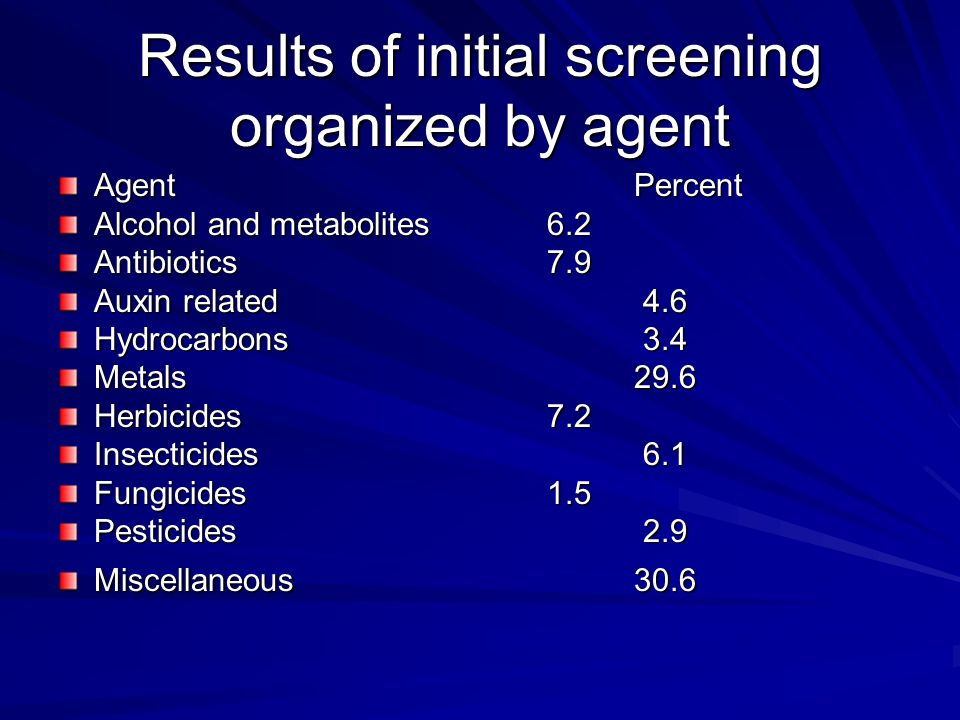 Results of initial screening organized by agent