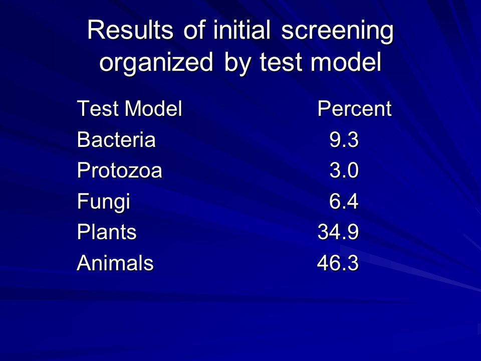 Results of initial screening organized by test model