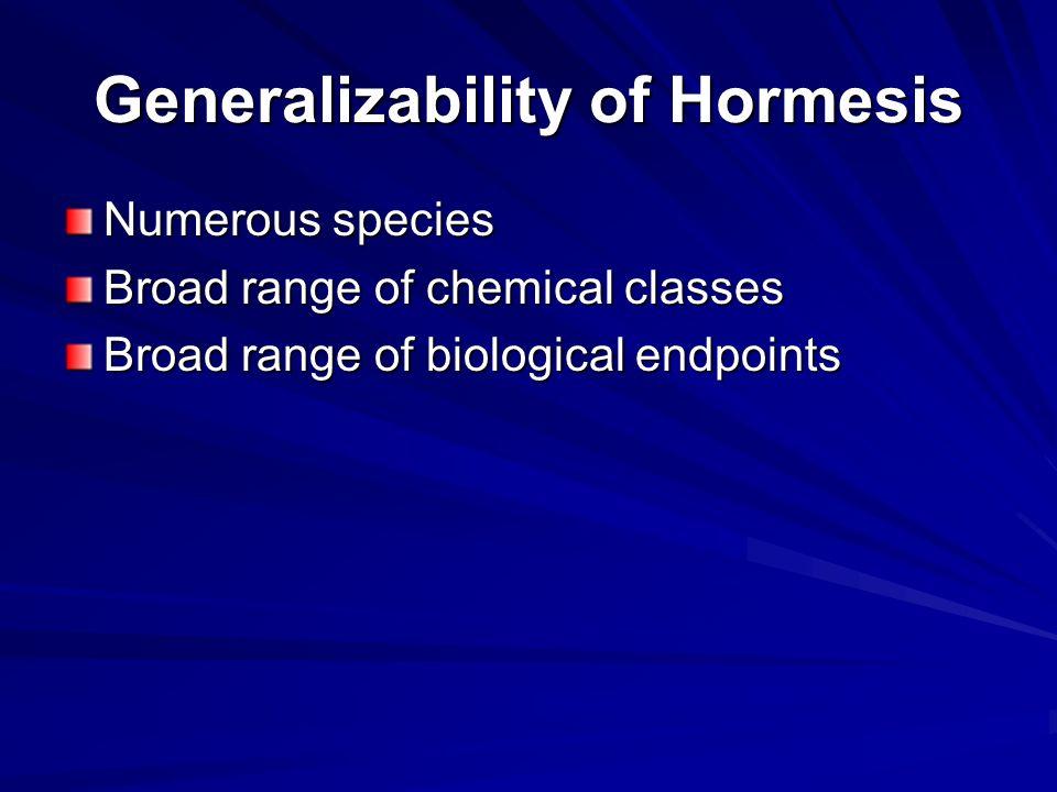 Generalizability of Hormesis