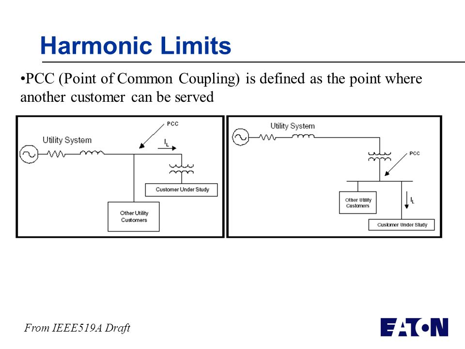 Applying harmonic solutions to commercial and industrial for Ieee definition