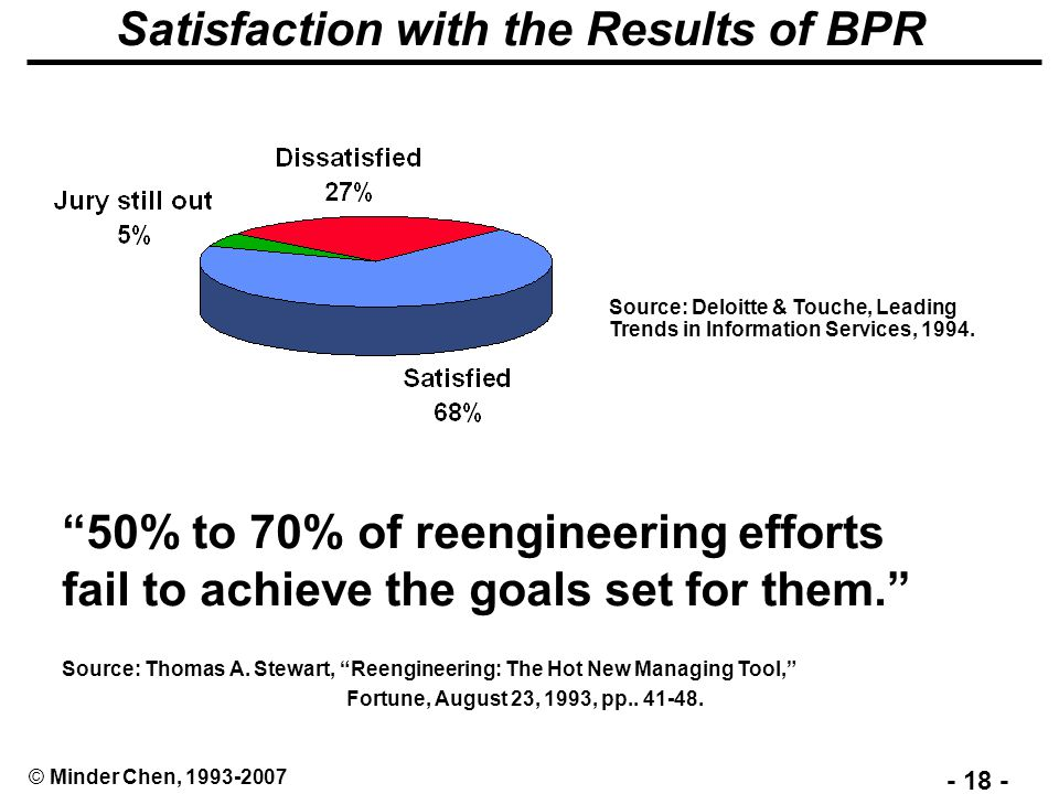 mba 731 Rej from microsoft chris gibbs november 5 th , 2007 mba 731 what is rej microsoft rapid economic justification (rej) guide designed to look at roi faster than a traditional roi study allows completion of the project assessment process in two to four weeks slideshow 3362614 by faxon.
