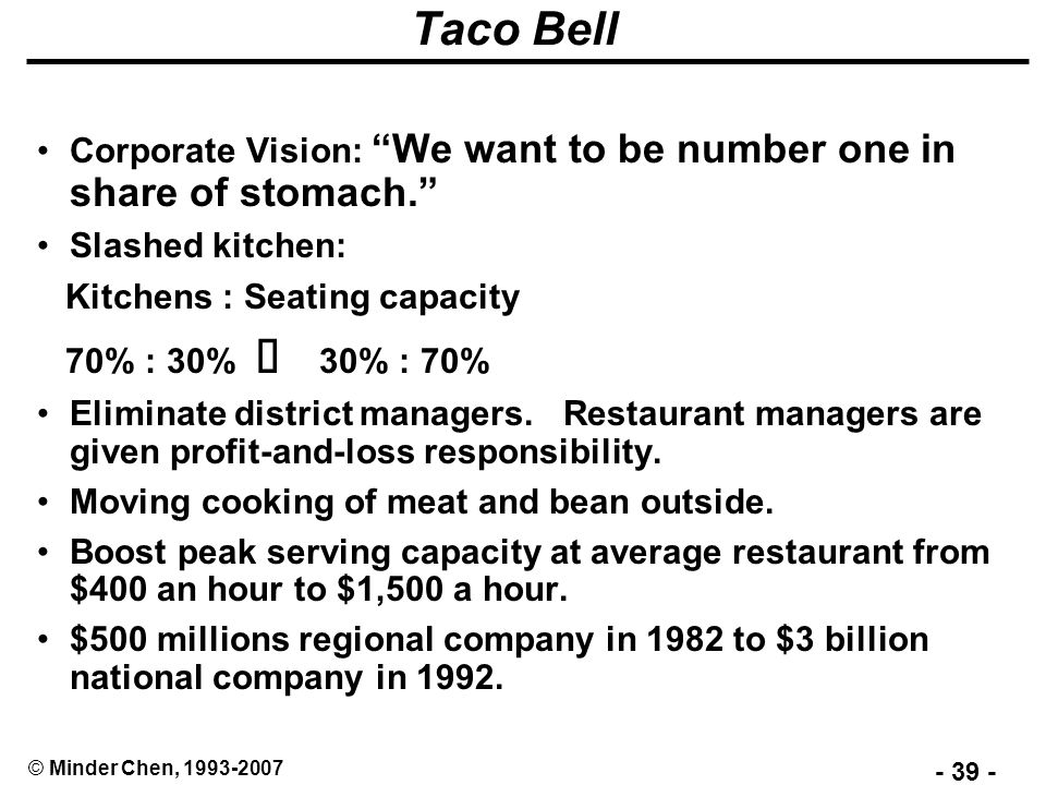 """taco bell vision goal The year that encompass their goals and express their vision  topspin and  restaurant traffic (""""taco bell marketing strategies and objectives,"""" 2017) taco."""
