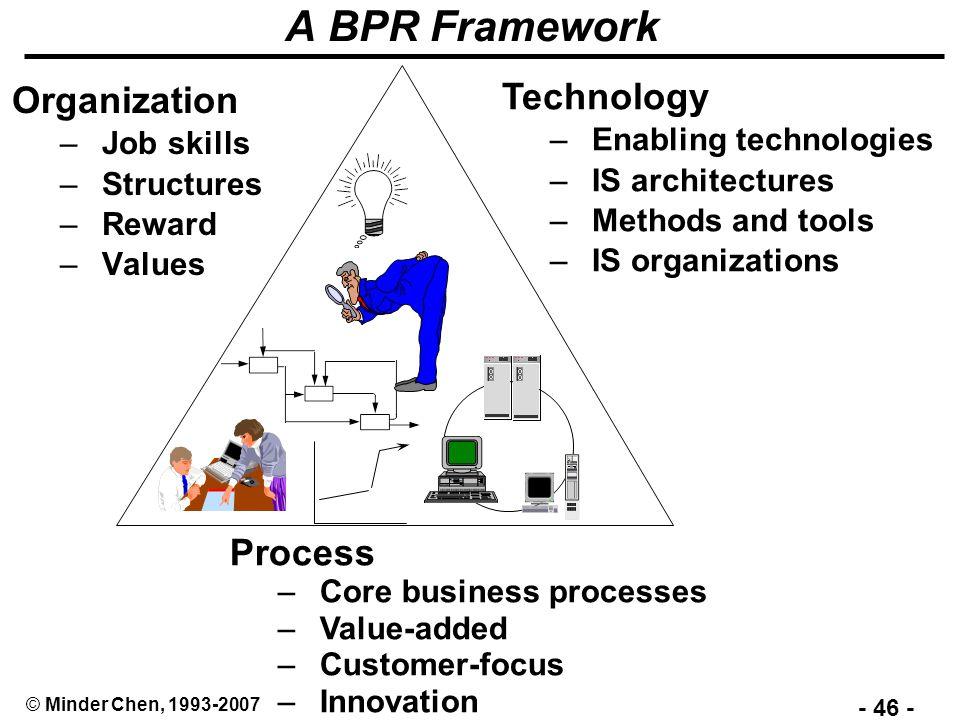 Enabling Technologies Is A