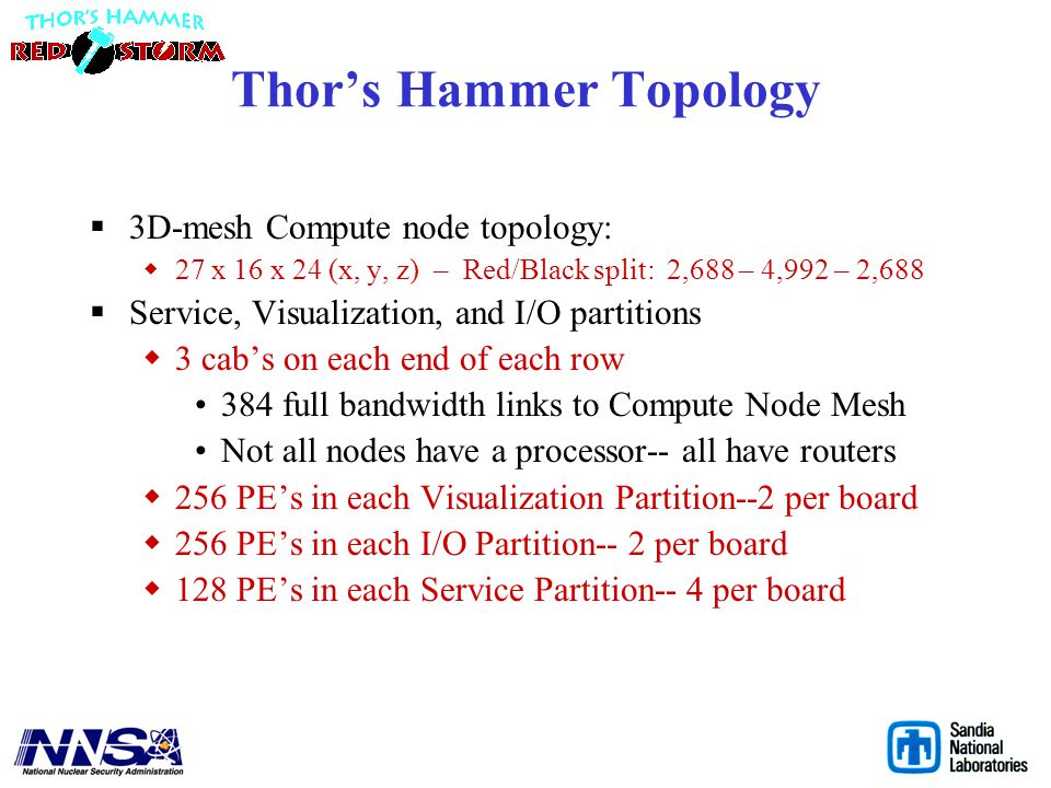 hammer of thor audiobook app approved drugstore you may