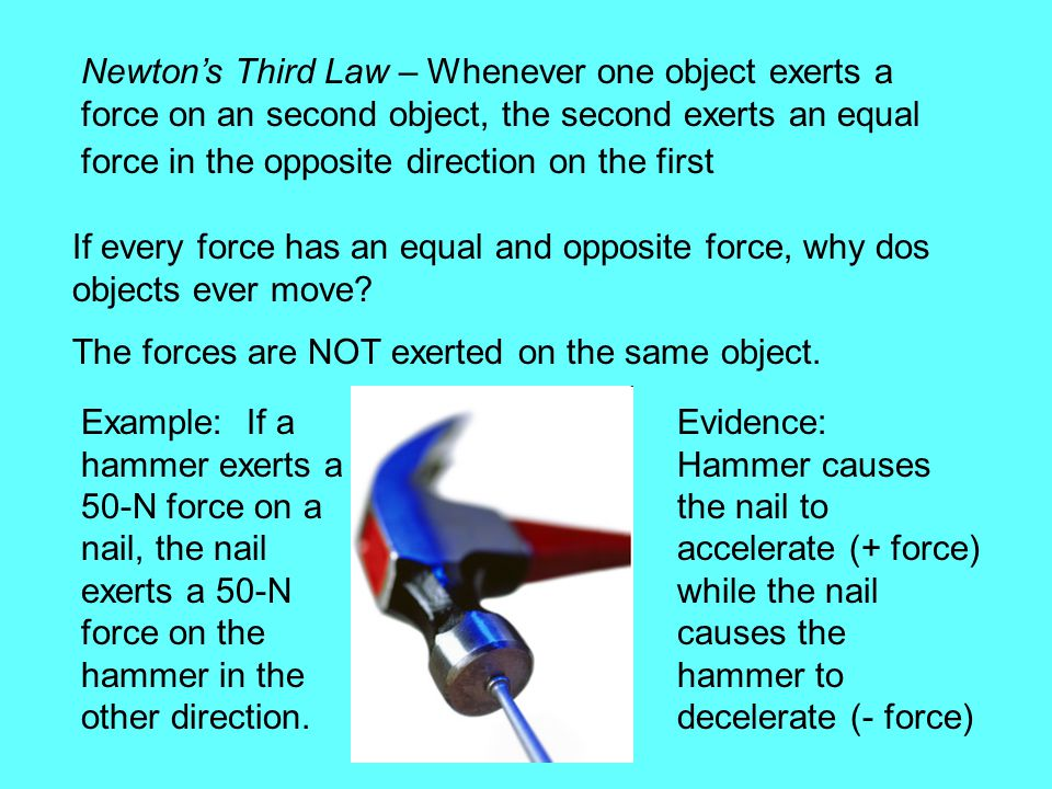 Newton's Third Law – Whenever one object exerts a force on an second object, the second exerts an equal force in the opposite direction on the first