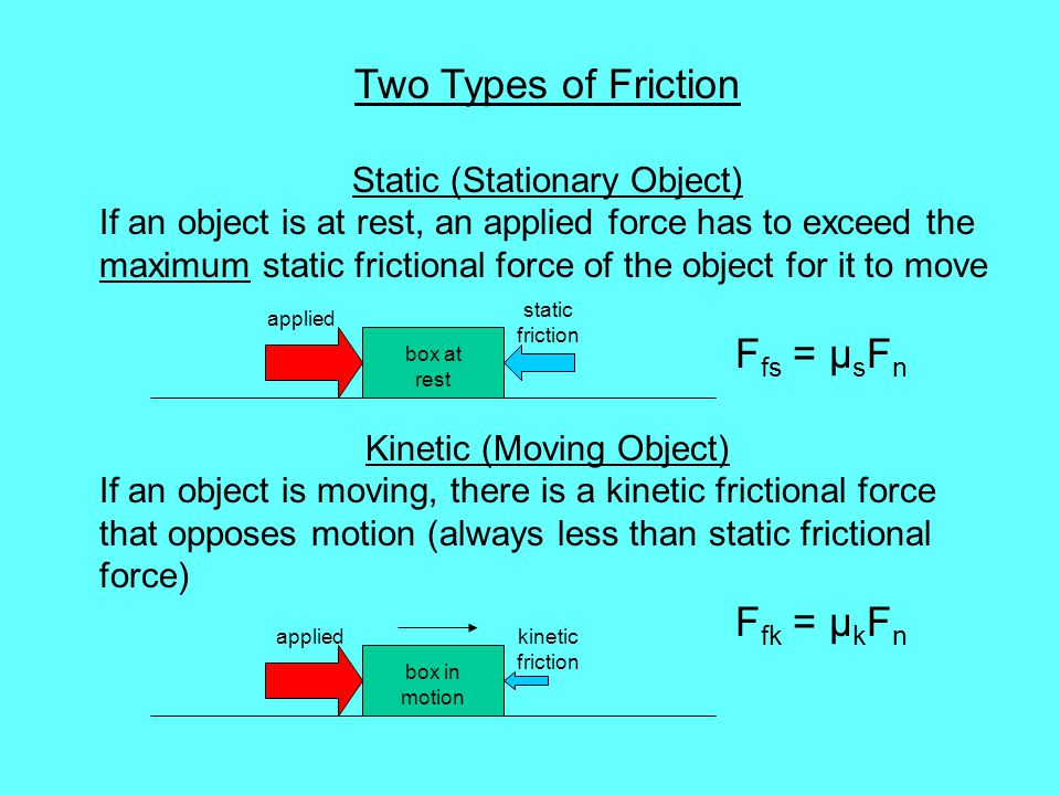 Two Types of Friction Static (Stationary Object)