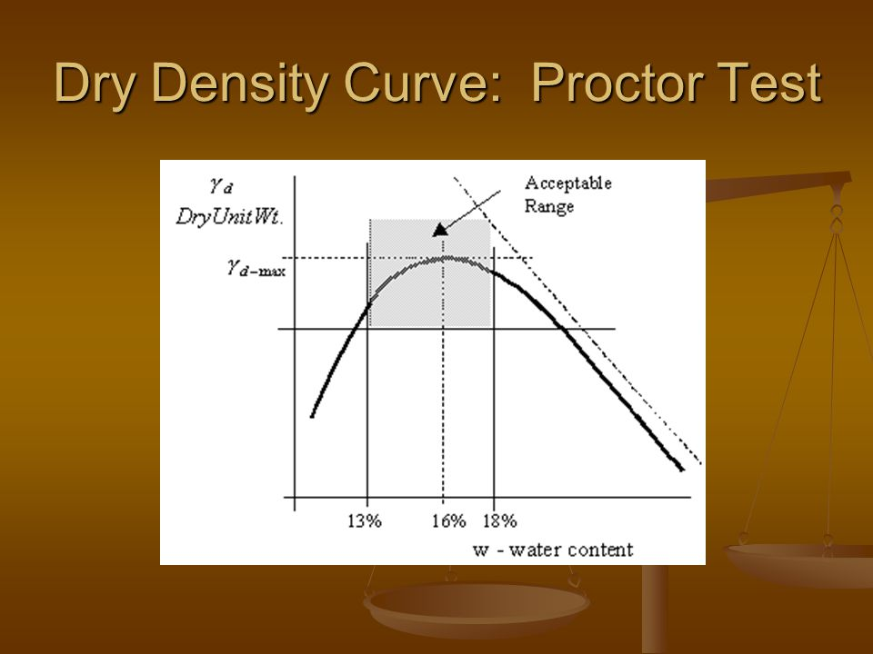 Proctor compaction test for maximum dry density ppt for 98 soil compaction