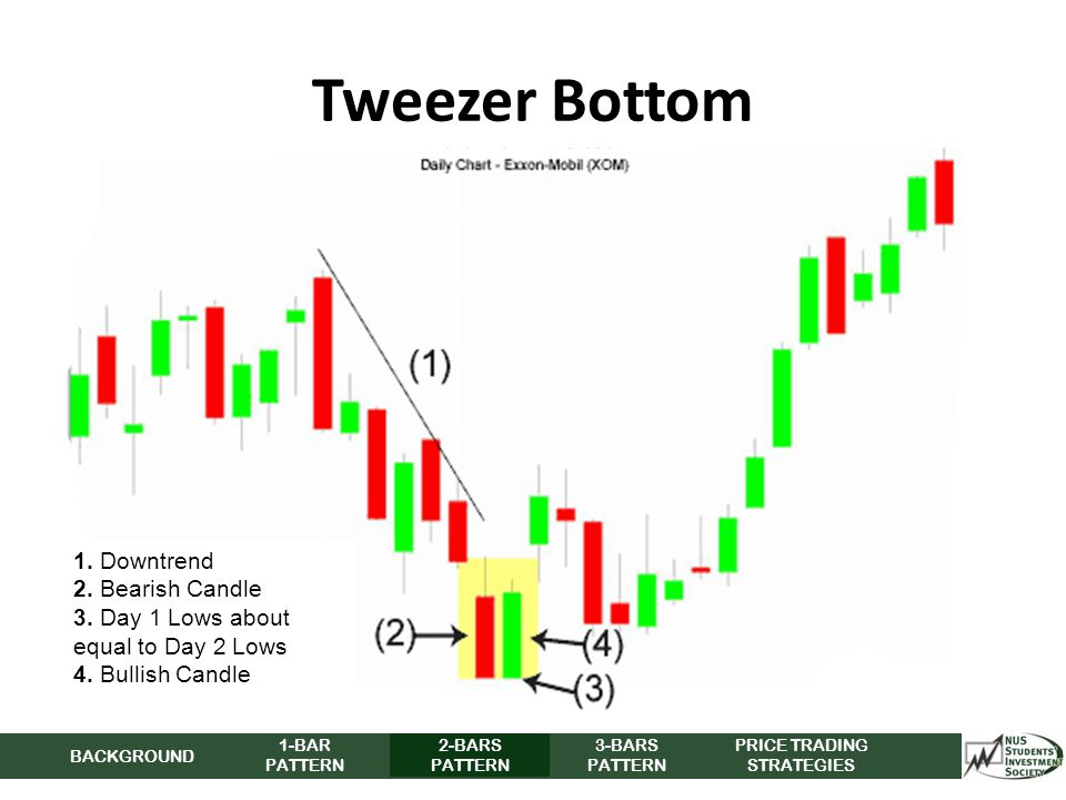 Value trading strategies