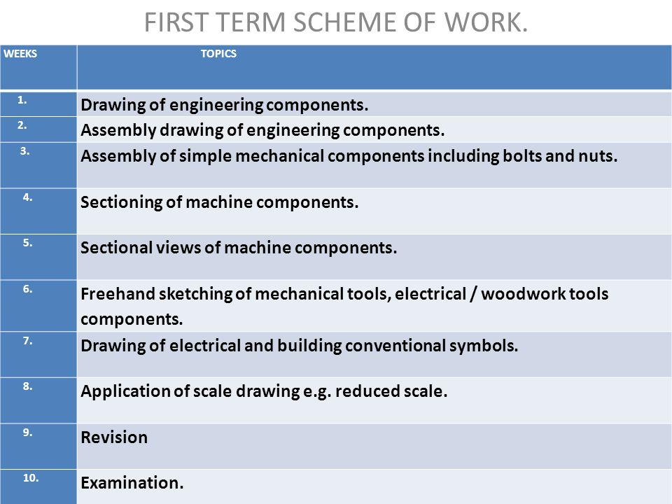 First Term Scheme Of Work Ppt Video Online Download
