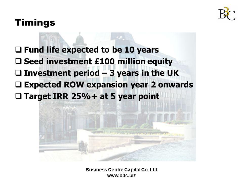 Business Centre Capital Co. Ltd