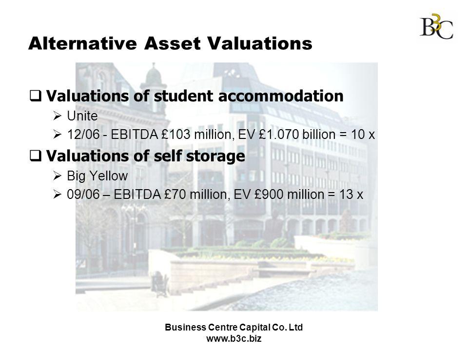 Alternative Asset Valuations