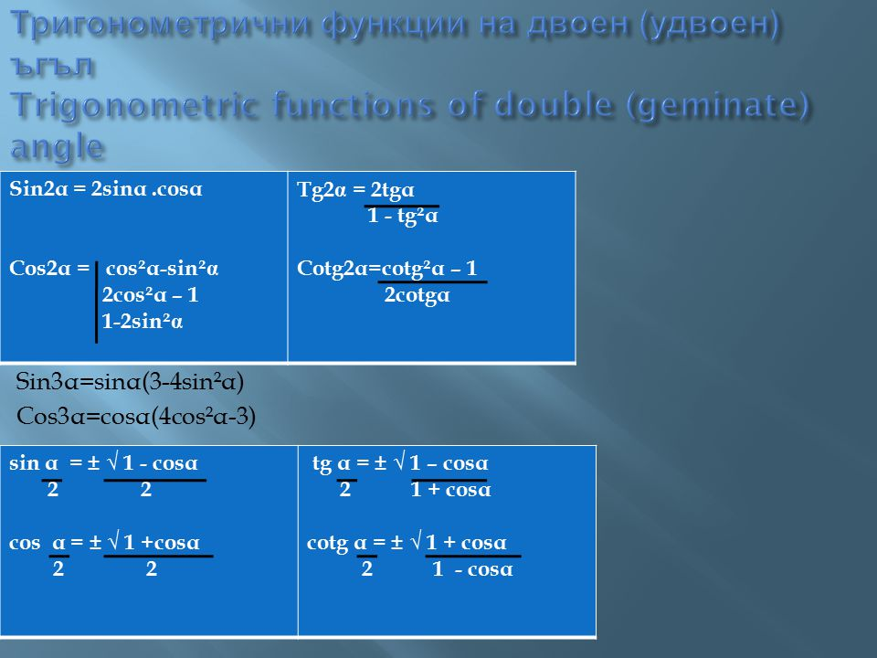 Тригонометрични функции на двоен (удвоен) ъгъл Trigonometric functions of double (geminate) angle