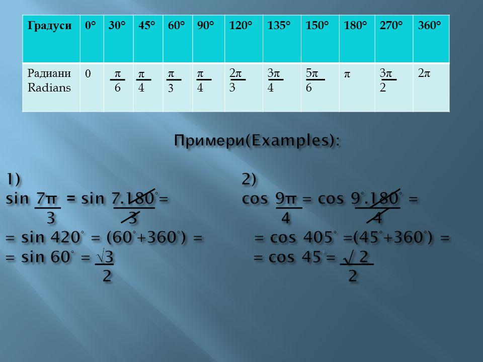 Градyси 0° 30° 45° 60° 90° 120° 135° 150° 180° 270° 360° Радиани Radians. π. 6. 4. 3.
