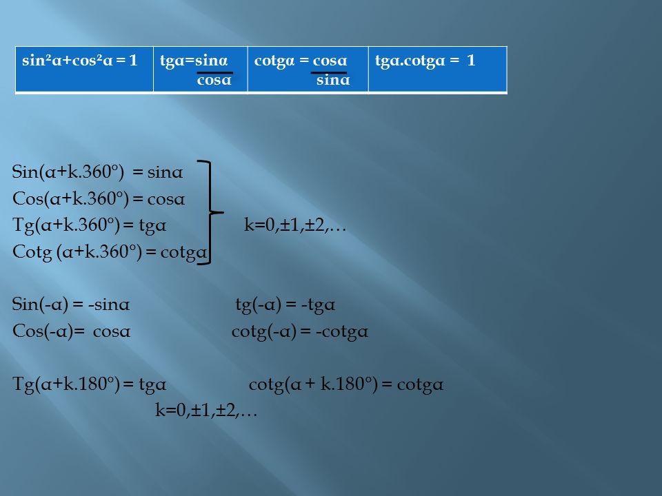 Sin(-α) = -sinα tg(-α) = -tgα Cos(-α)= cosα cotg(-α) = -cotgα