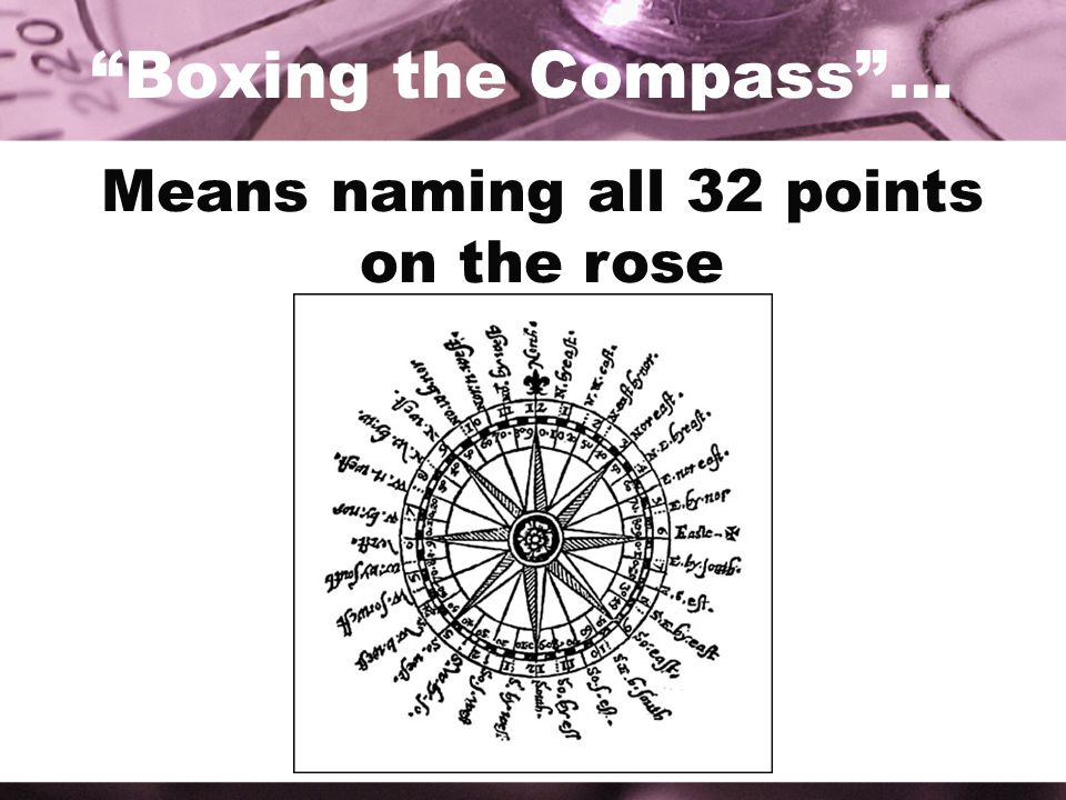Means naming all 32 points on the rose
