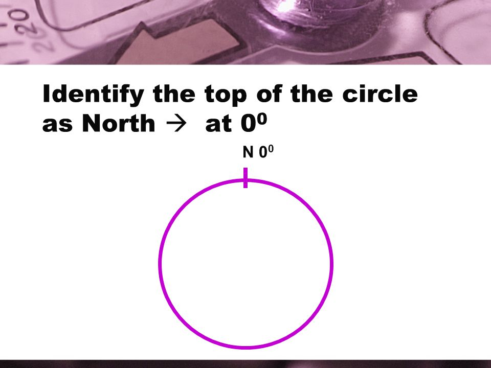 Identify the top of the circle as North  at 00