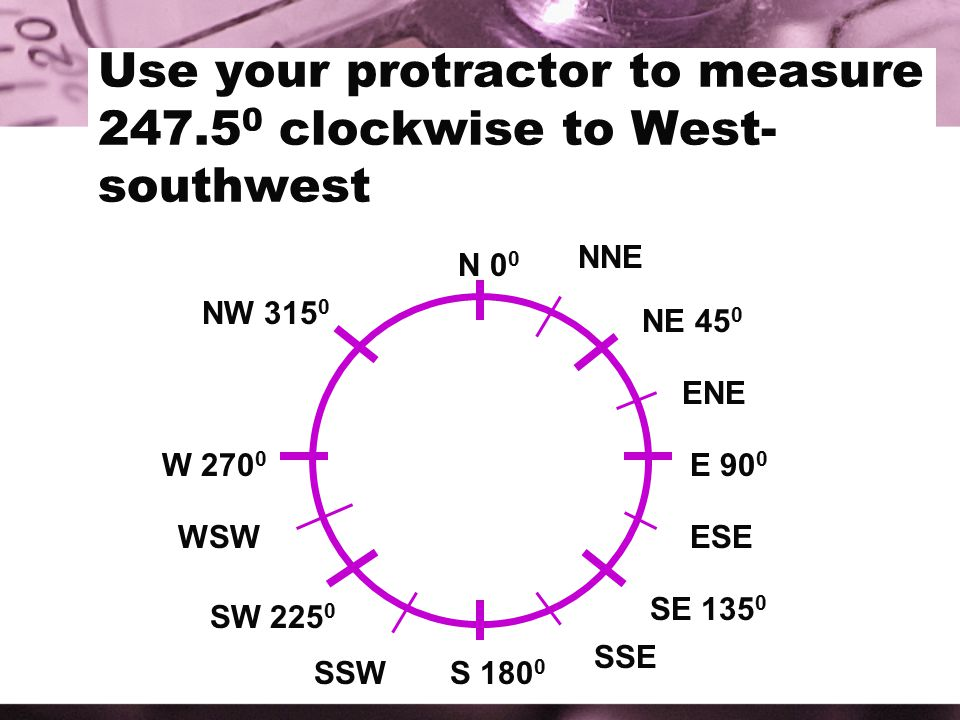 Use your protractor to measure 247.50 clockwise to West-southwest