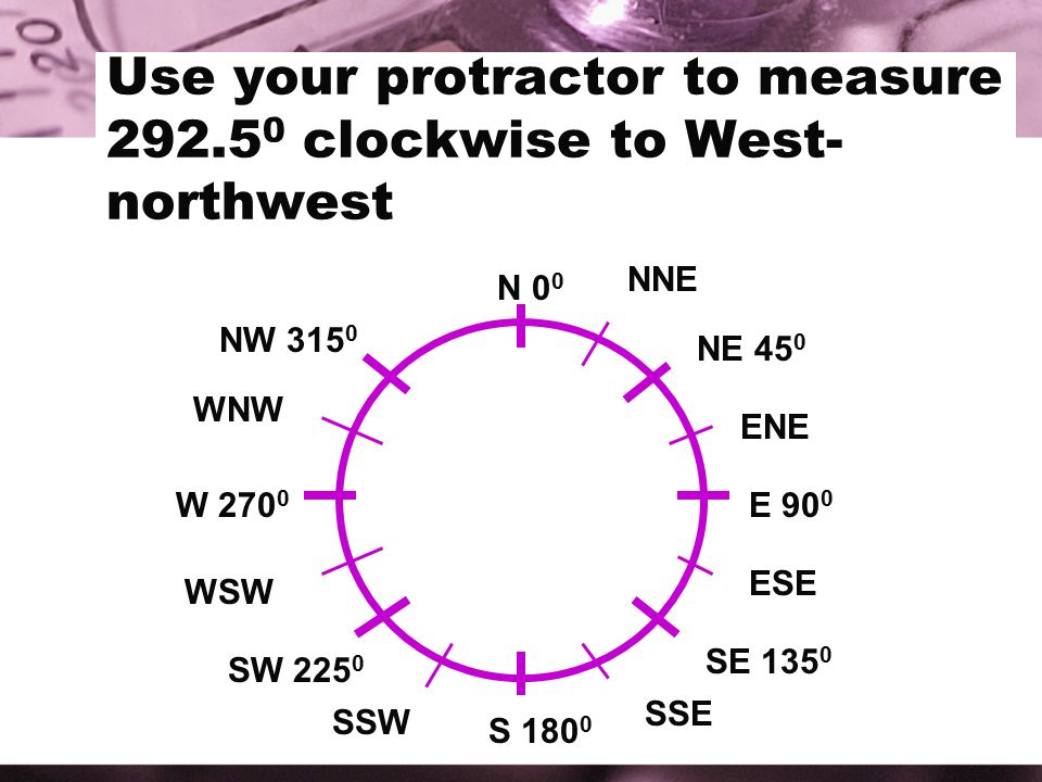 Use your protractor to measure 292.50 clockwise to West-northwest