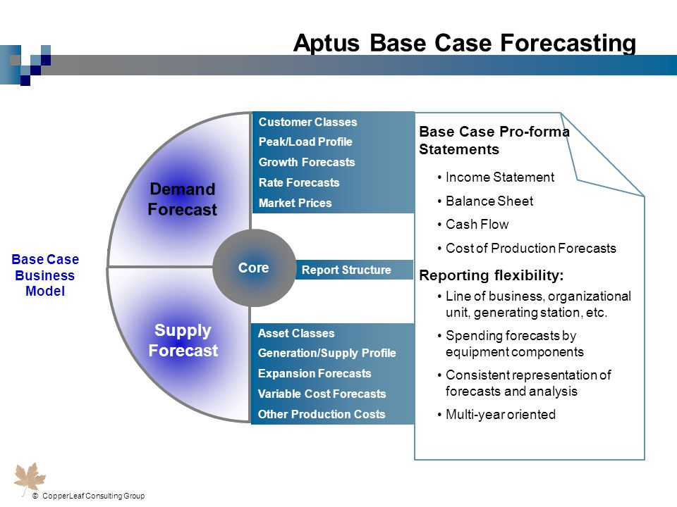 Aptus Base Case Forecasting
