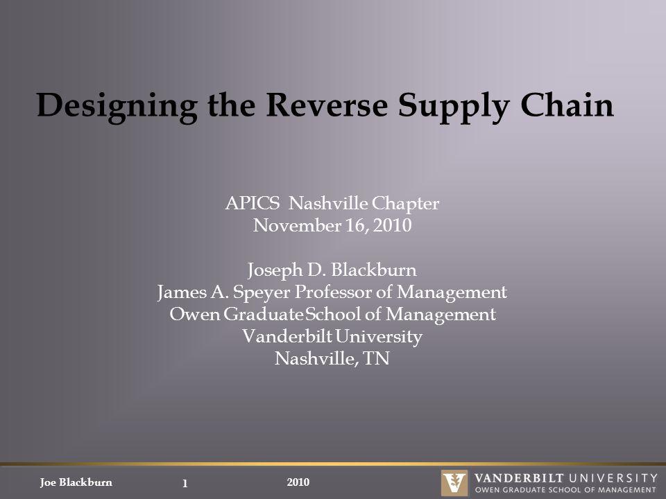 reverse supply chain management pdf